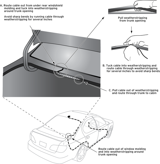 Cable route into trunk