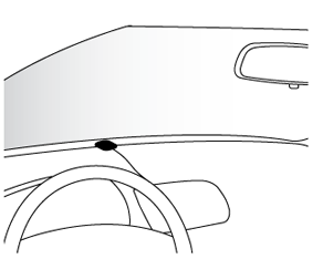 Antenna mounted on the dashboard