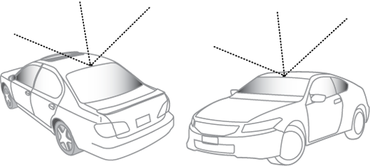 Antenna mounted on roof on front/rear of car