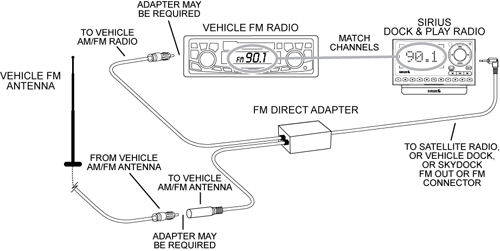 sirius_FM_direct_adapter_new_wiring_diagram sirius audio optimizations shop siriusxm Basic Electrical Wiring Diagrams at gsmx.co
