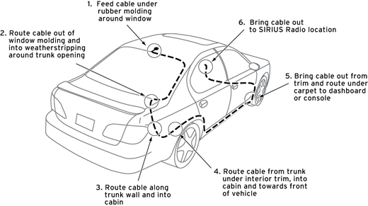 Antenna cable routing from rear of the car