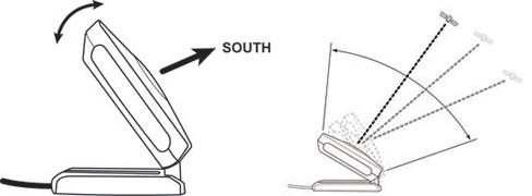 adjust the tilt angle