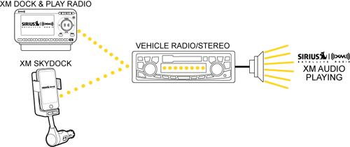 PowerConnect Diagram