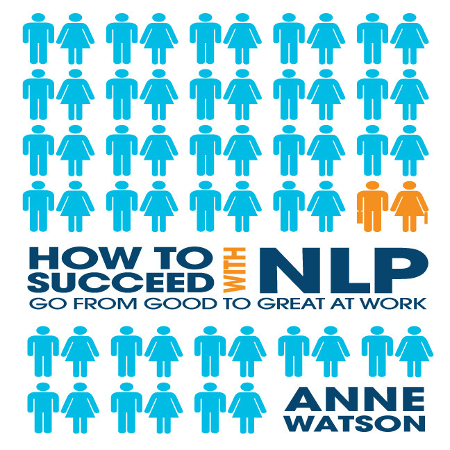 Printable How to Succeed with NLP: Go from Good to Great at Work Audiobook Cover Art