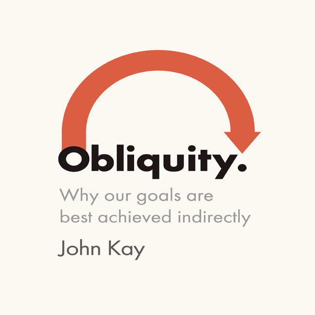 Printable Obliquity: Why Our Goals Are Best Achieved Indirectly Audiobook Cover Art