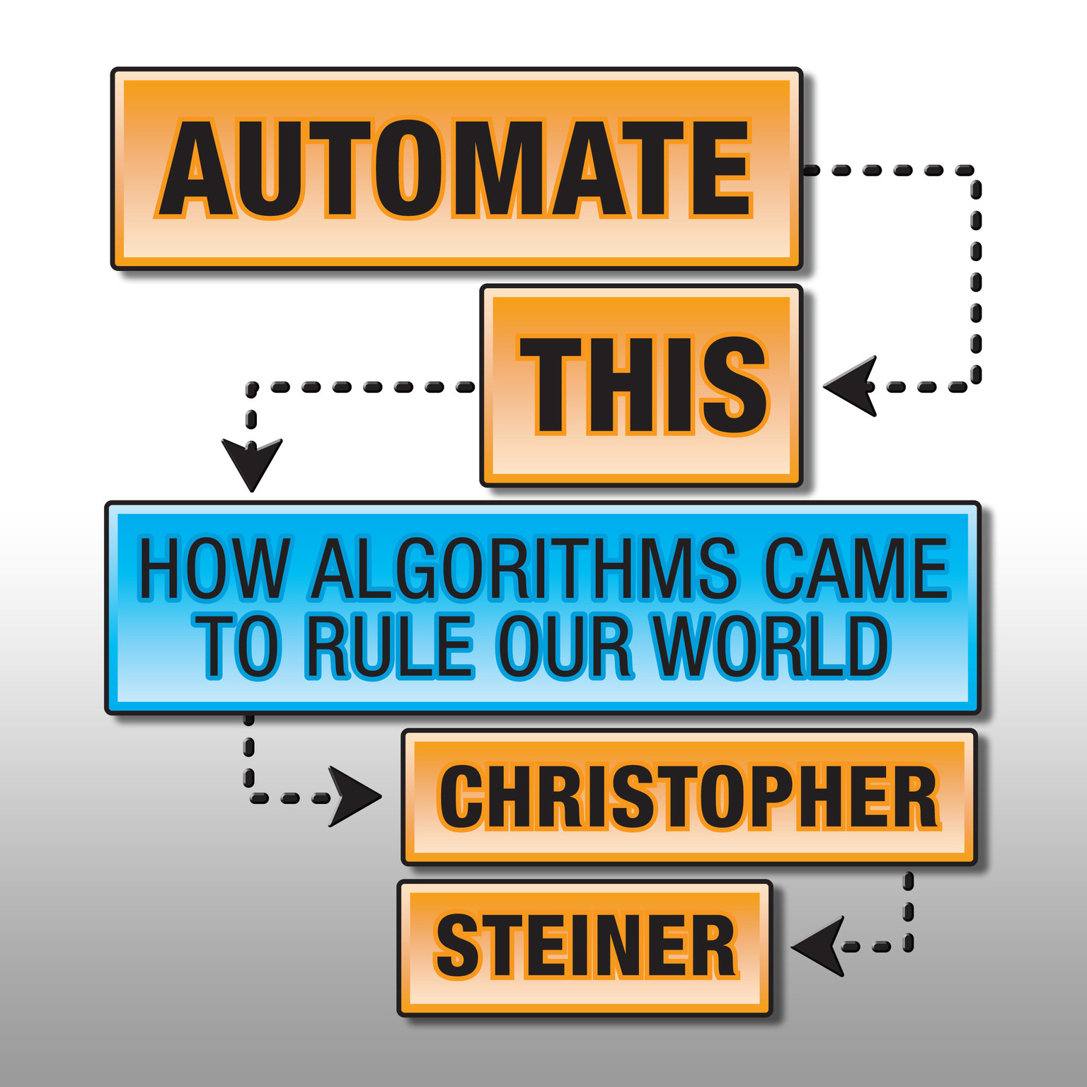 Printable Automate This: How Algorithms Came to Rule Our World Audiobook Cover Art