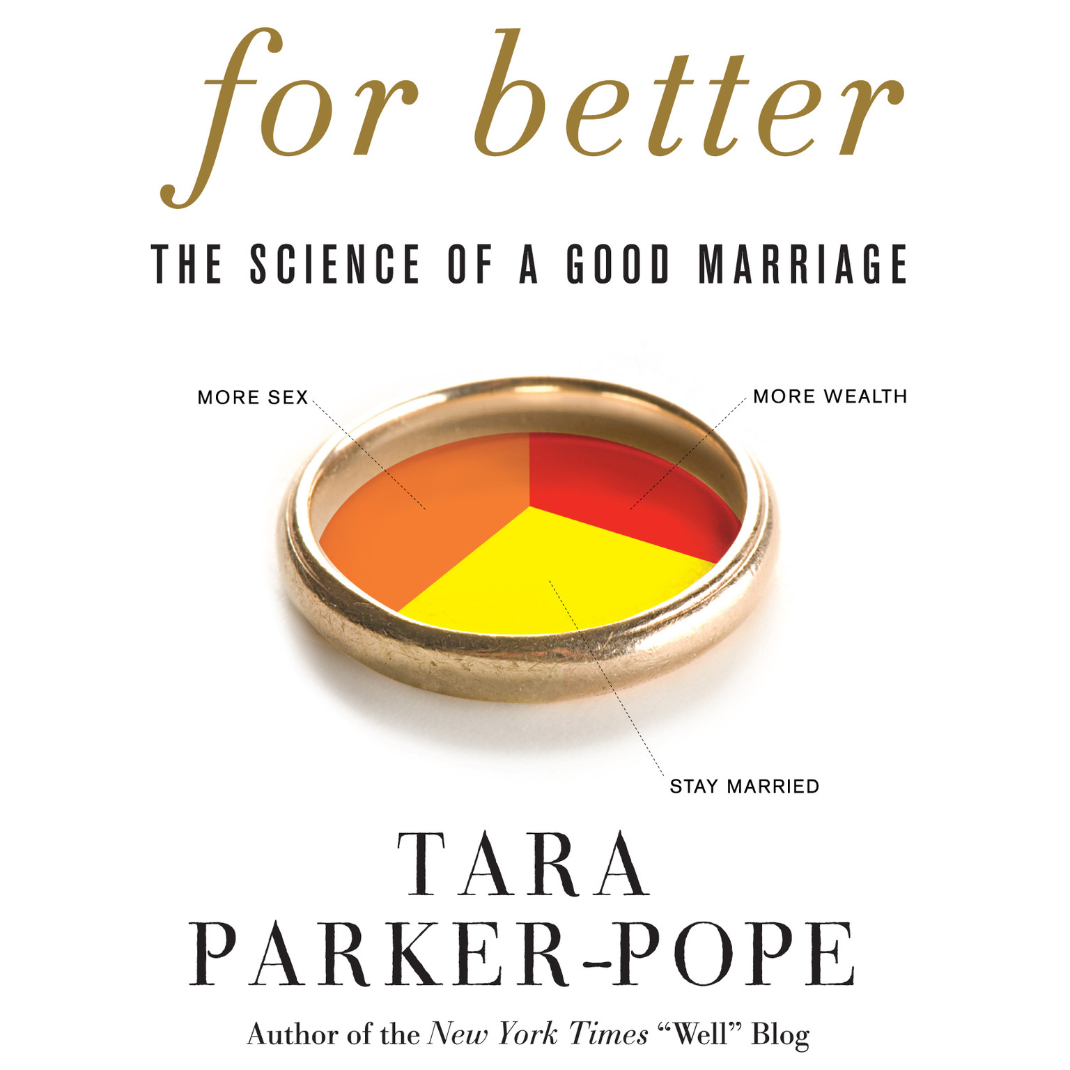 Printable For Better: The Science of a Good Marriage Audiobook Cover Art