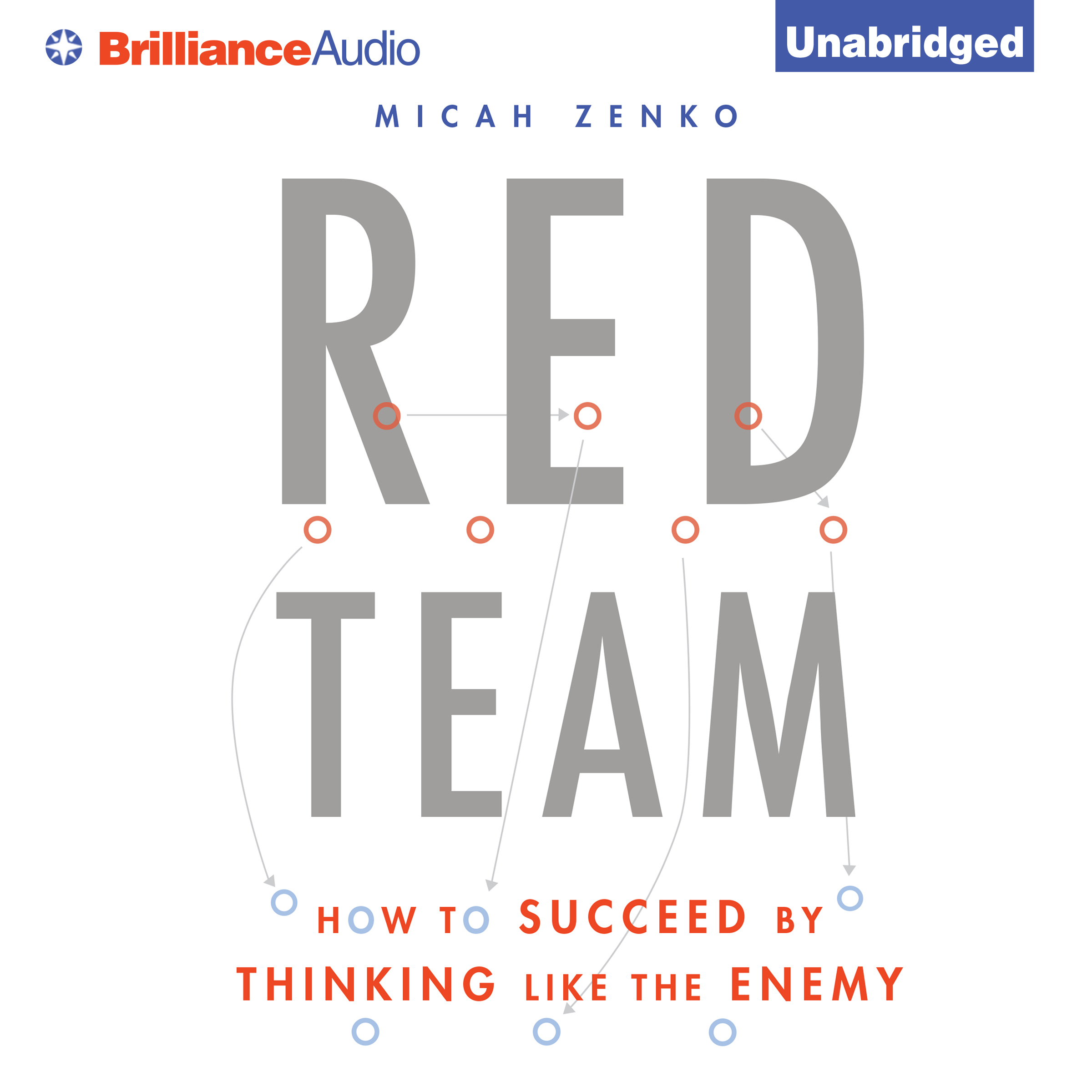 Printable Red Team: How to Succeed By Thinking Like the Enemy Audiobook Cover Art