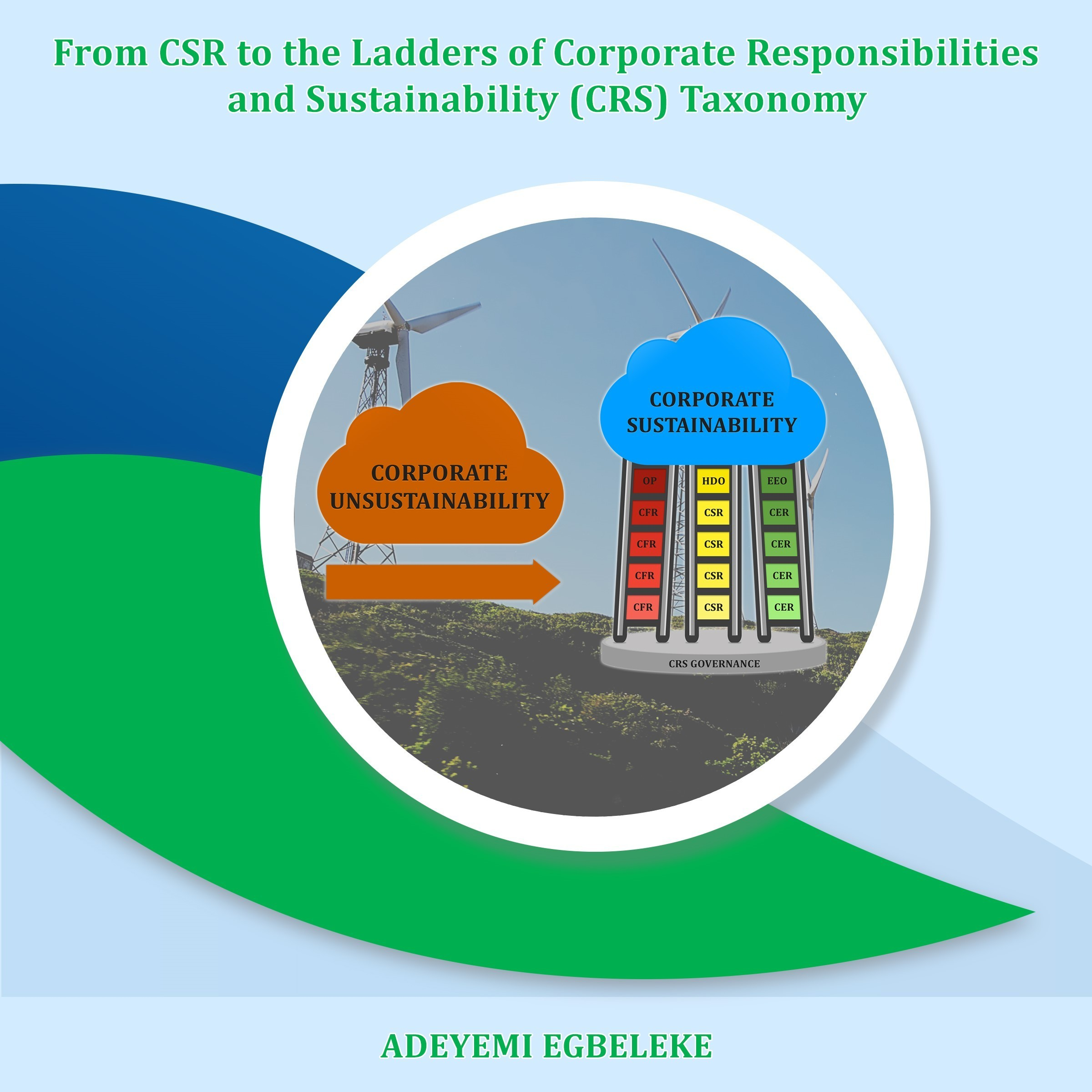 Printable From CSR to the Ladders of Corporate Responsibilities and Sustainability (CRS) Taxonomy  Audiobook Cover Art