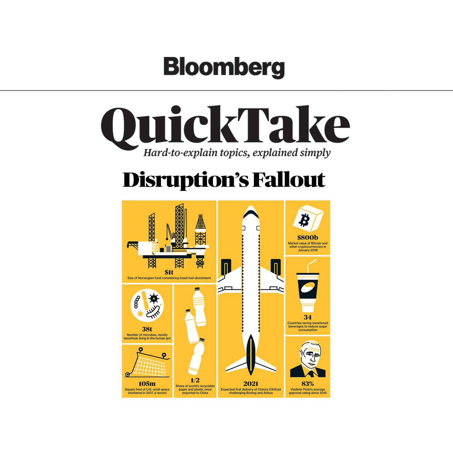 Printable Bloomberg QuickTake: Disruption's Fallout Audiobook Cover Art