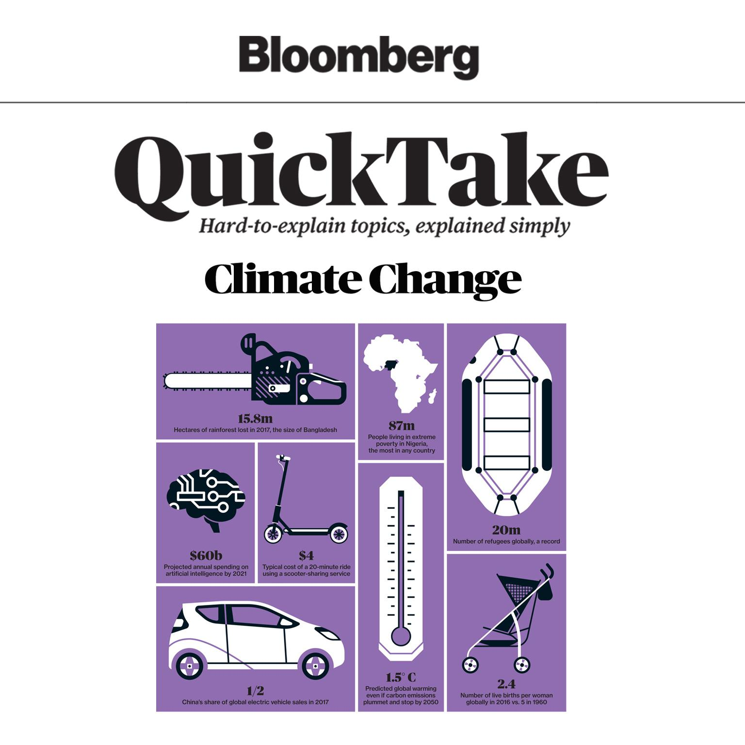 Printable Bloomberg QuickTake: Climate Change Audiobook Cover Art