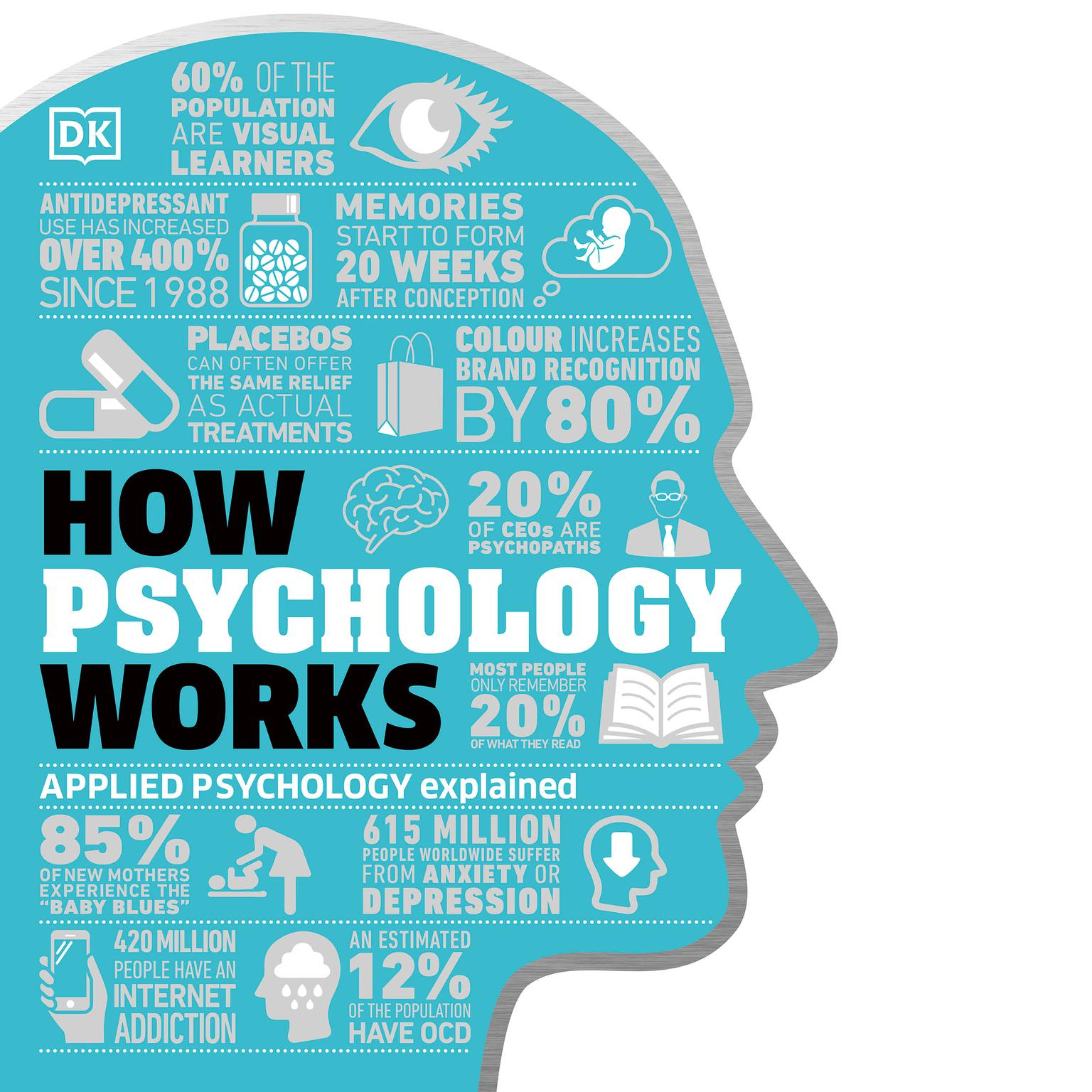 How Psychology Works: Applied Psychology Explained Audiobook, by DK  Books