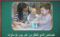 خصائص النمو للطفل في سن 1-6 سنوات (00:09:55)