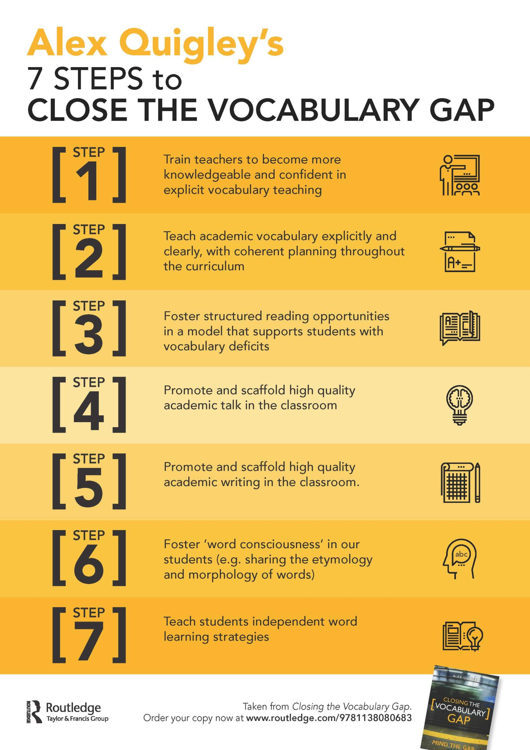 7 Steps to Close the Vocabulary Gap