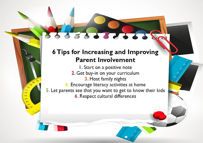 6 Tips for Increasing and Improving Parent Involvement