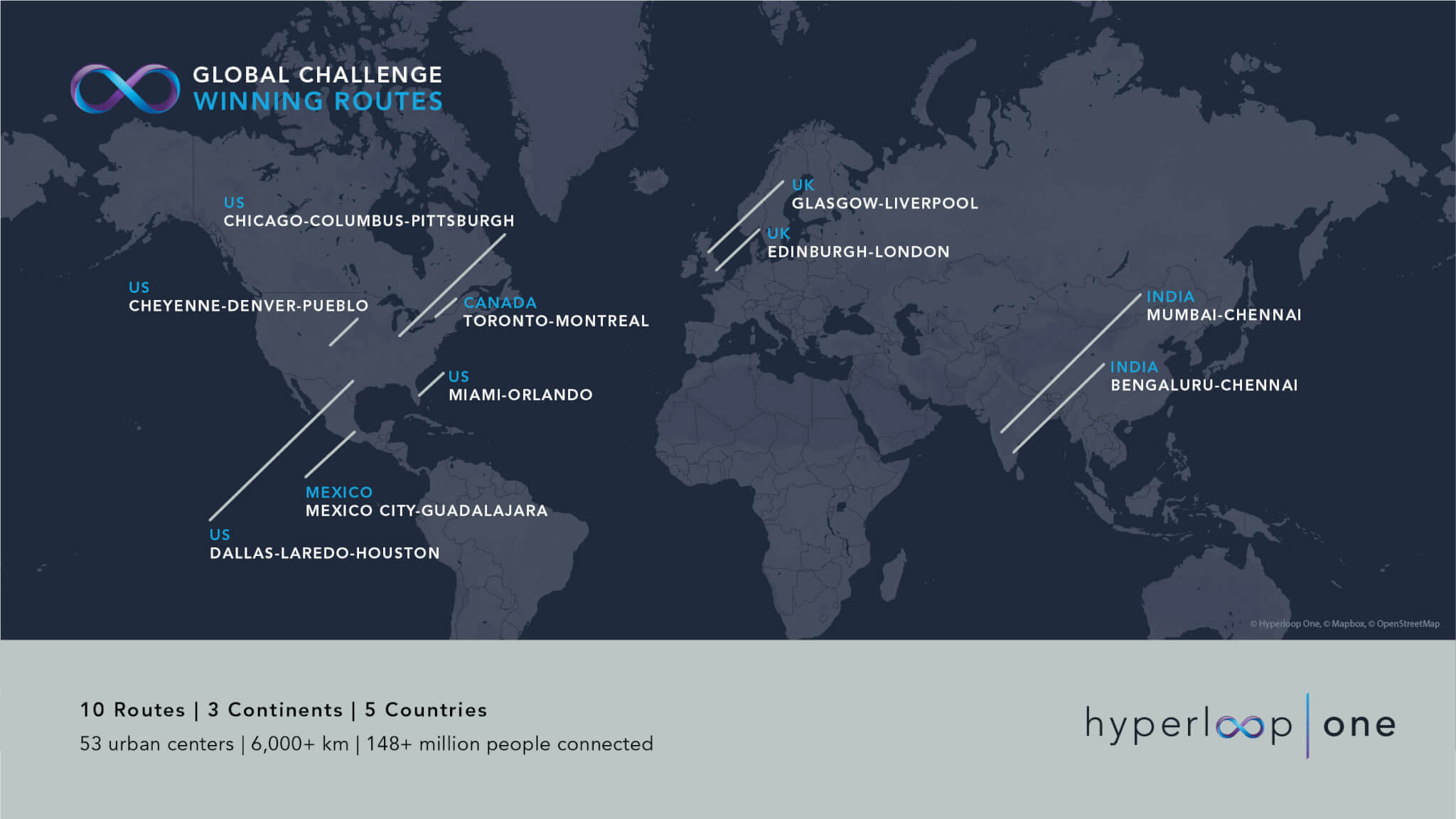 hyperloop one info