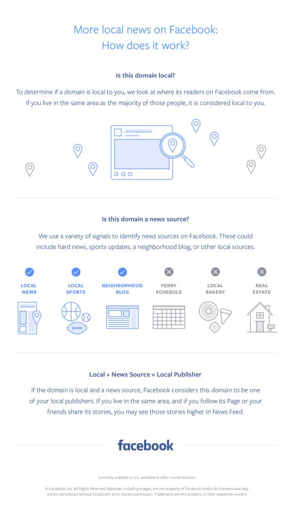 newsfeed_newsroom-infographic_embedded-infographic_logo-bottom