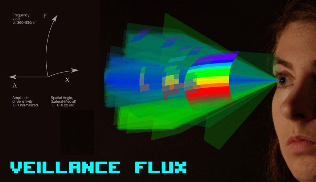 VeillanceFlux