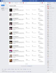 Facebook Ad Spends