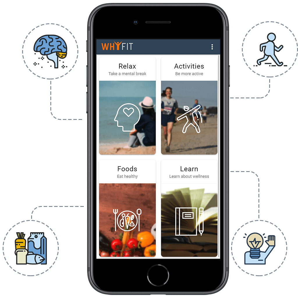 WhyFit Product