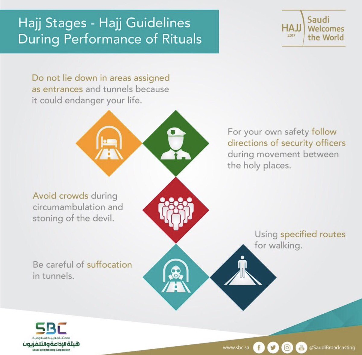 Hajj Stages