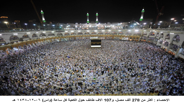2 million pilgrims arrive in Makkah to perform Hajj