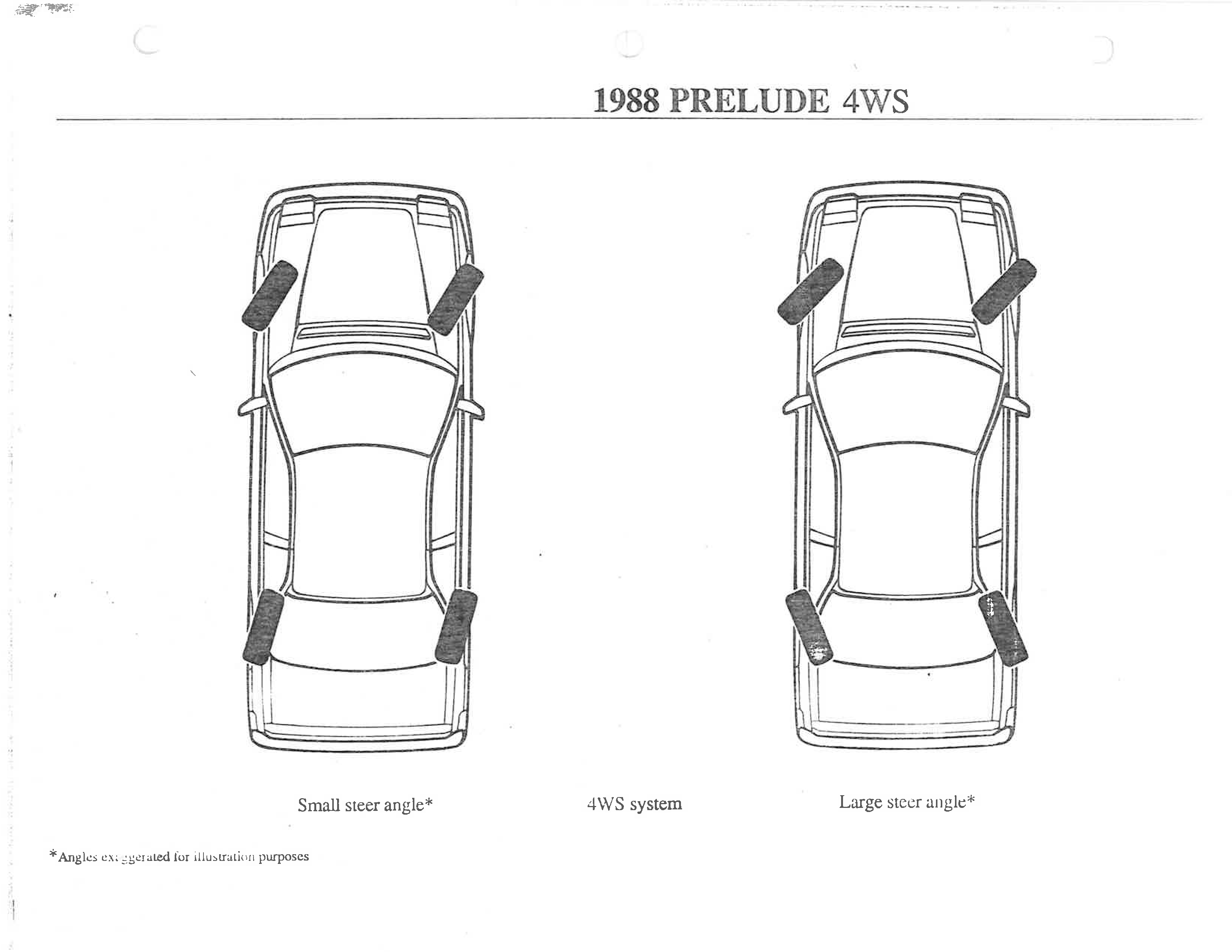 The engineering diagram for 4WS on the Honda Prelude Si.