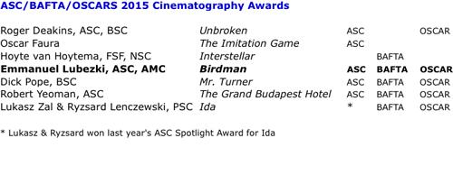 ASC-BAFTA-OSCAR cinematography nominations 2015 - thefilmbook-