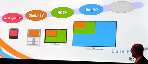 History of TV Formats in Martin Faehnrich presentation on Ultra-HD -thefilmbook-