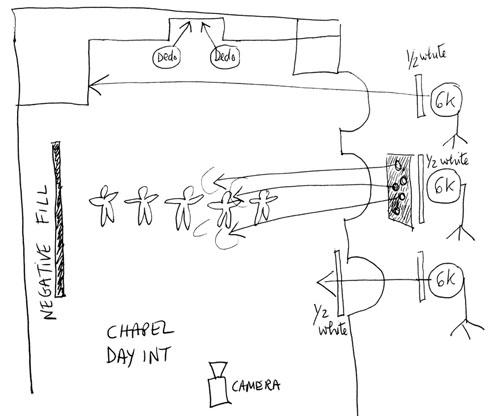 IDA chapel day interior lighting diagram -thefilmbook-