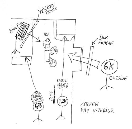 IDA kitchen day interior lighting diagram2 -thefilmbook-