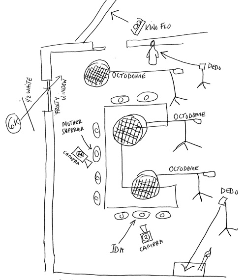 IDA scene4 dining room night int diagram -thefilmbook-