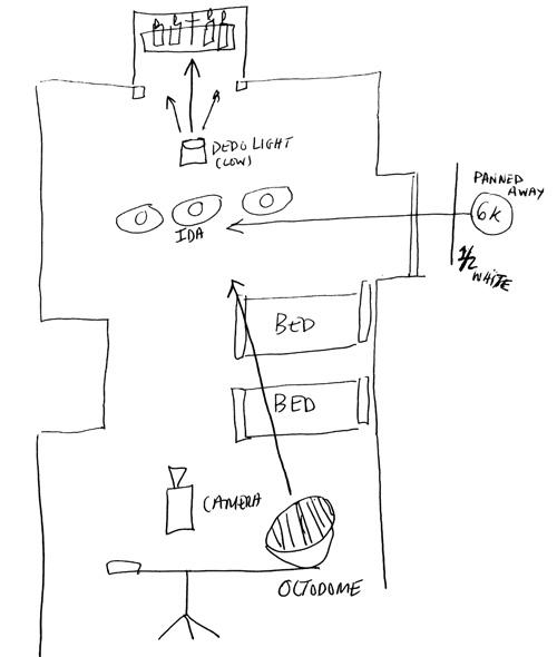 IDA scene5 dormitory night int diagram -thefilmbook-