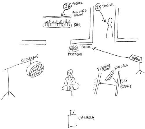 IDA scene7 club night int diagram -thefilmbook-