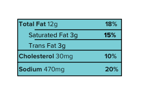 total fat, Reading Food Labels