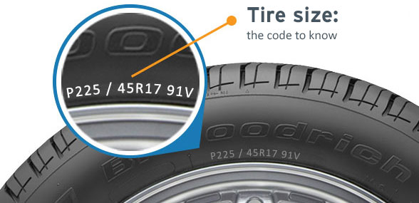 Tire Terms And Glossary Tirebuyer