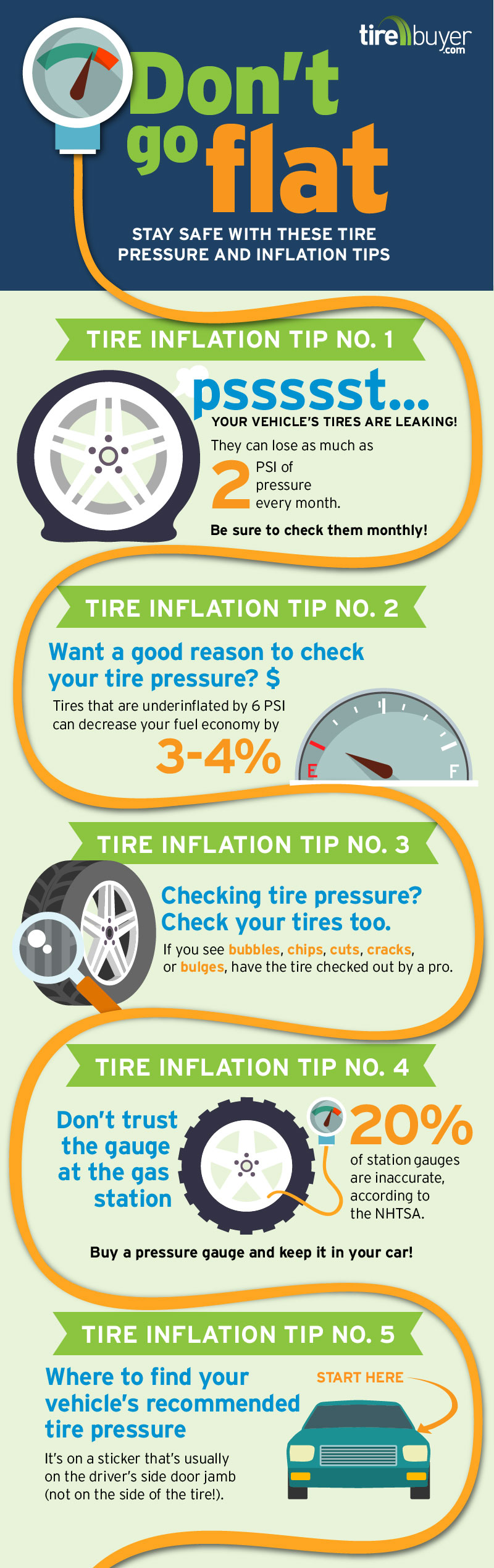 5 Tips to Avoid Flat Tires
