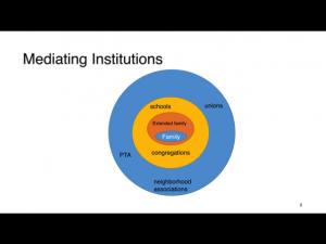 1404 - Mediating Institutions