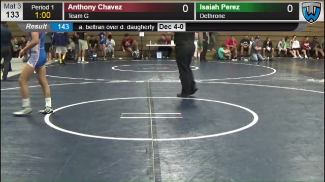 Anthony perez midget wrestler