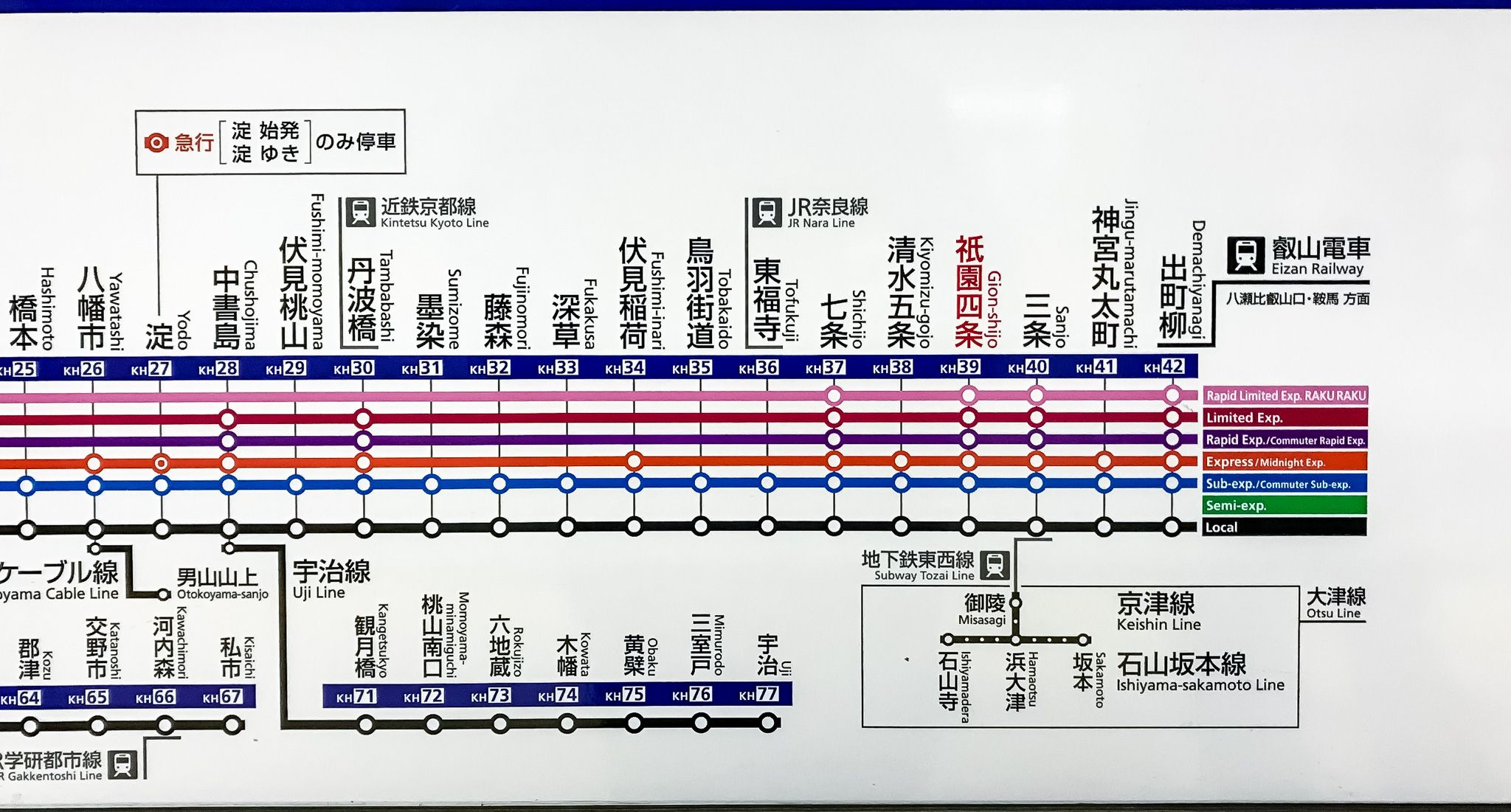 Local and Express rail chart for trains along the same line