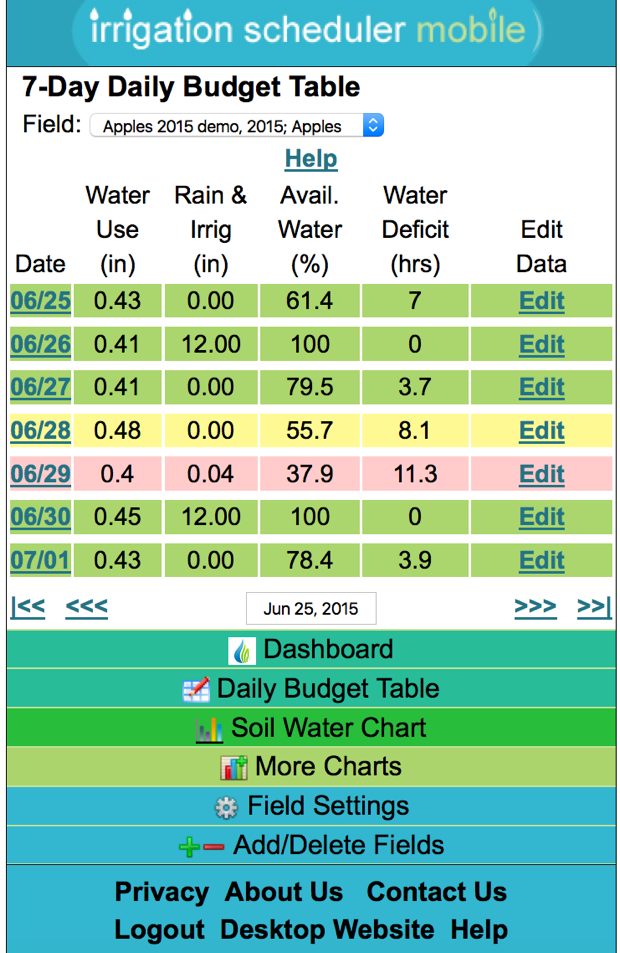 Irrigation Scheduling Tool Available Online And As A New