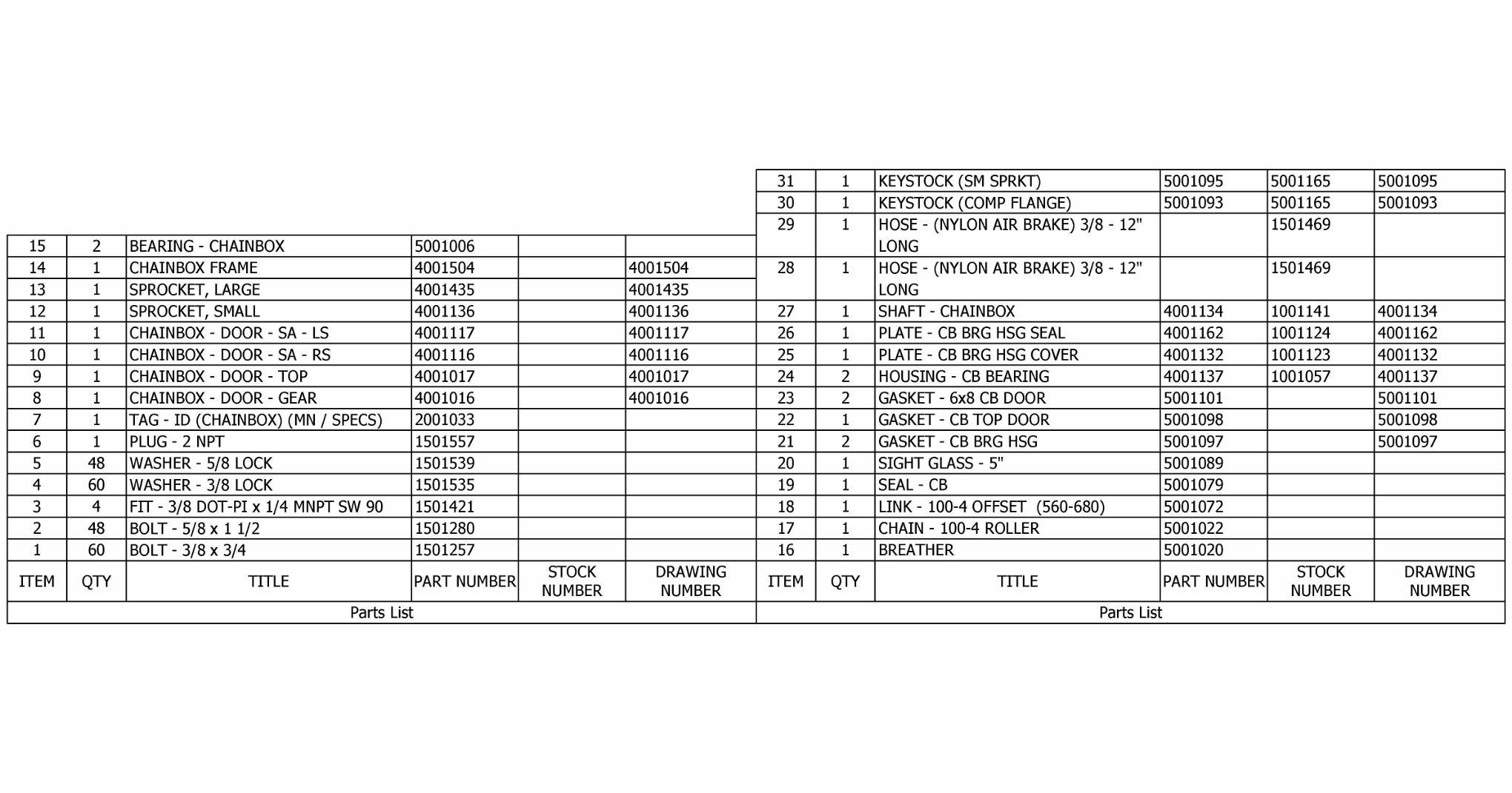 TT-680 Chainbox Parts List