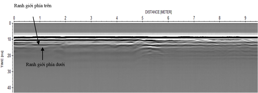 Figure 4  Mặt cắt Radar xuyên đất trên tuyến đo quốc lộ 1, Ninh Thuận.