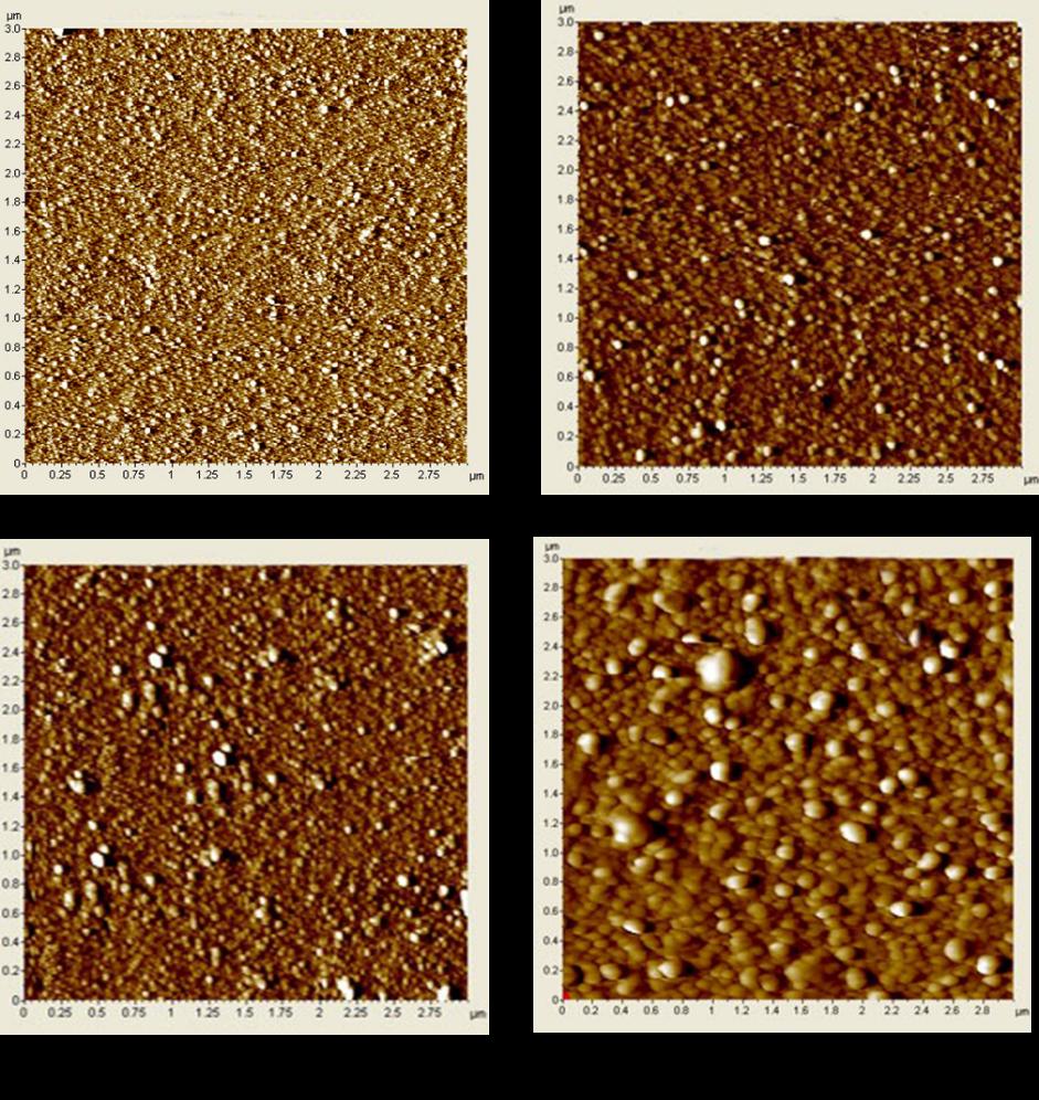 Figure 3  ) 400°C.
