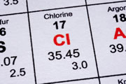 Chlorine periodic table entry