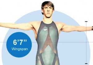 arm span michael phelps