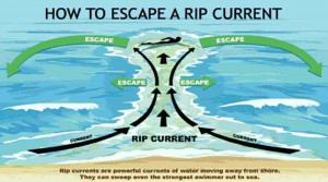 rip currents escape