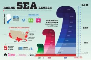 apocalypse survival global warming