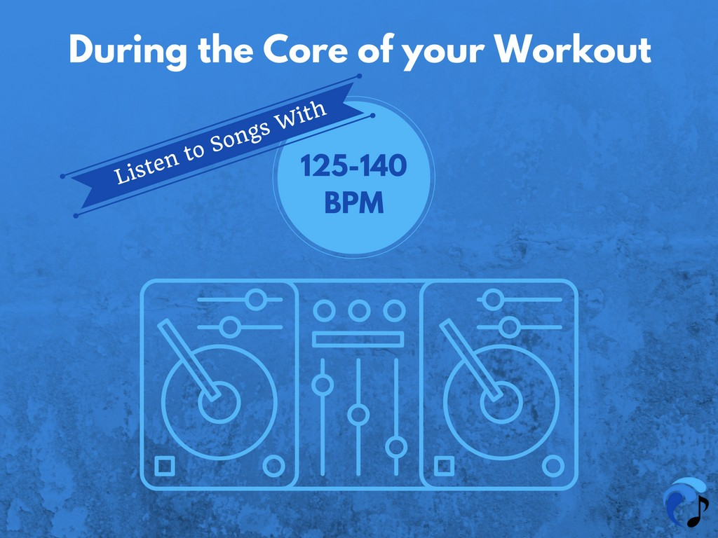 during-the-core-of-your-workout