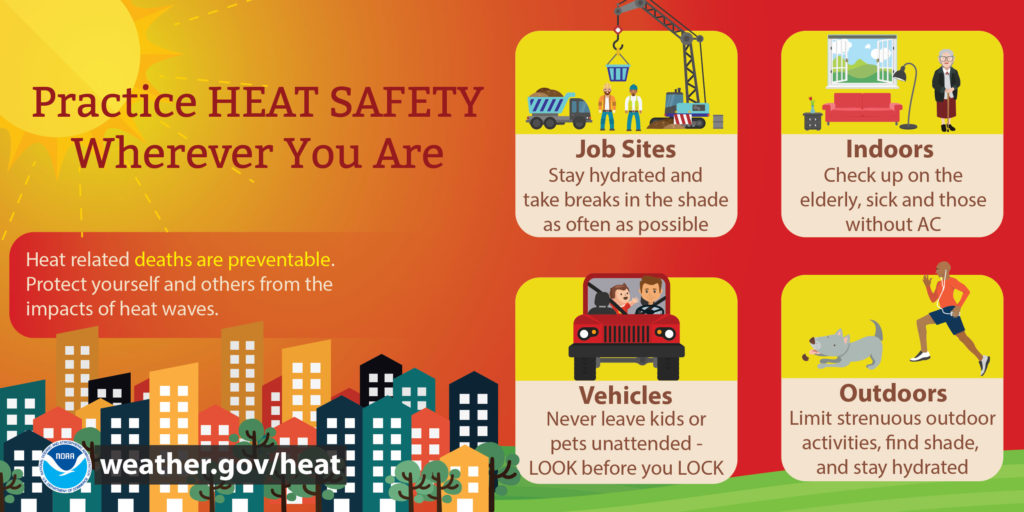 Practice Heat Safety wherever you are.  Job Sites: stay hydrated and take breaks in the shade as often as possible.  Indoors: Check up on the elderly, sick and those without AC.  Vehicles: Never leave kids or pets unattended - LOOK before you LOCK.  Outdoors: Limit strenuous outdoor activities, find shade, and stay hydrated.  Heat-related deaths are preventable.  Protect yourself and others from the impacts of heat waves.